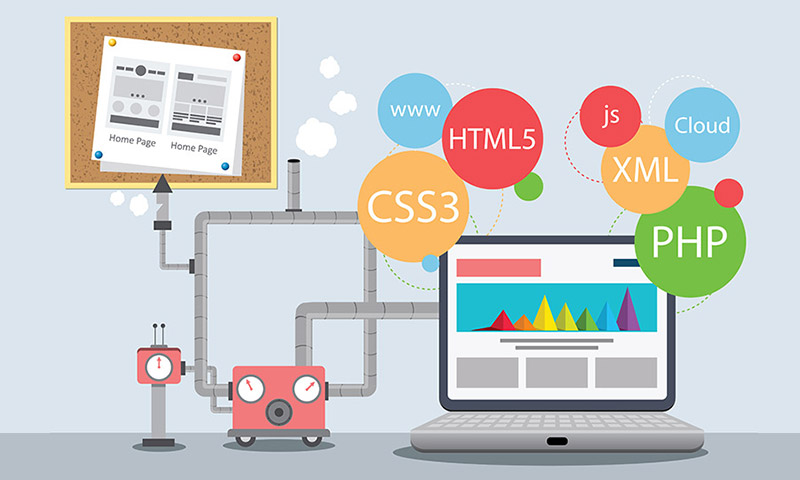 Website Designing Company in USA| Website Development